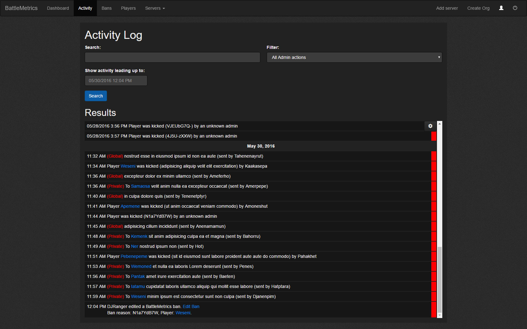 Admin activity logs overview